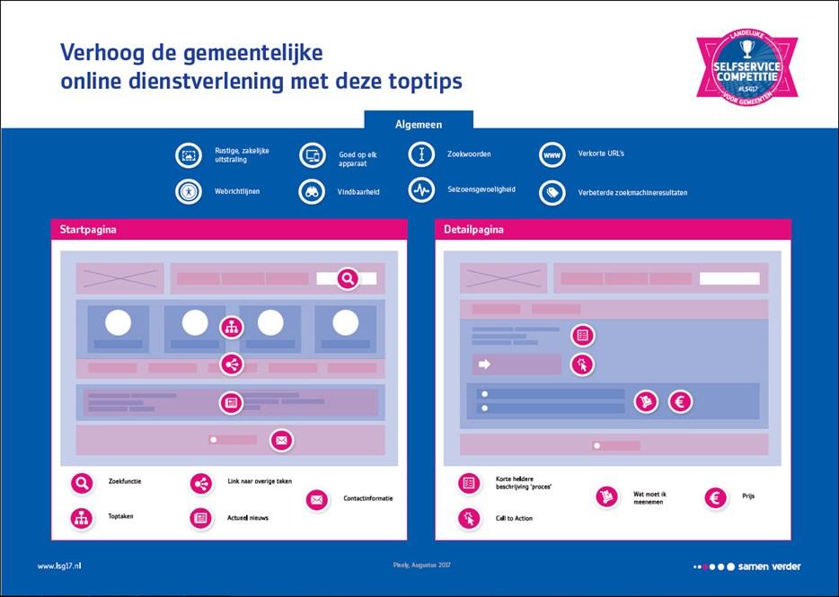 stappenplan-website-vierkant.jpg
