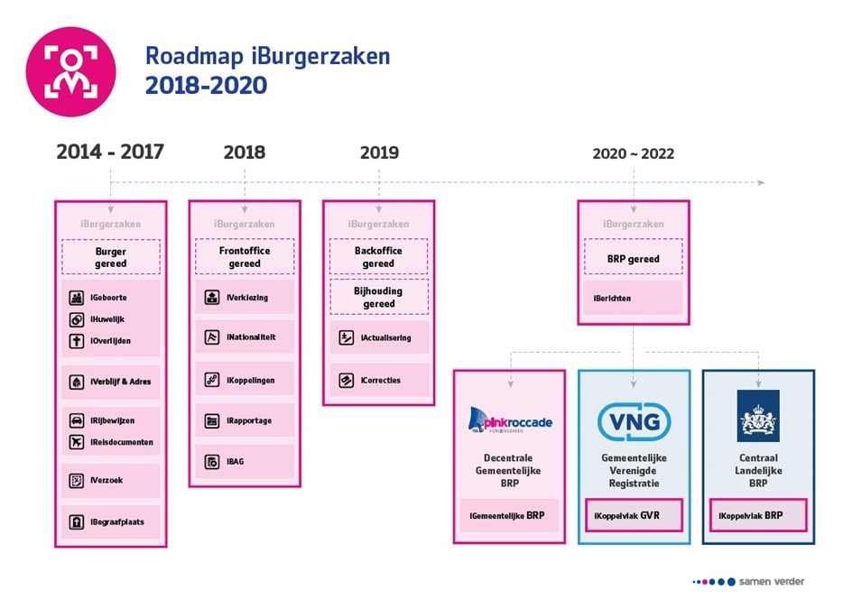 Roadmap-iBZK.png