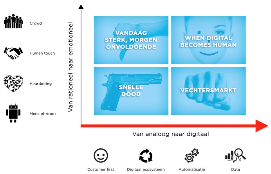 When_Digital_becomes_Human_Analoog_naar_Digitaal.png