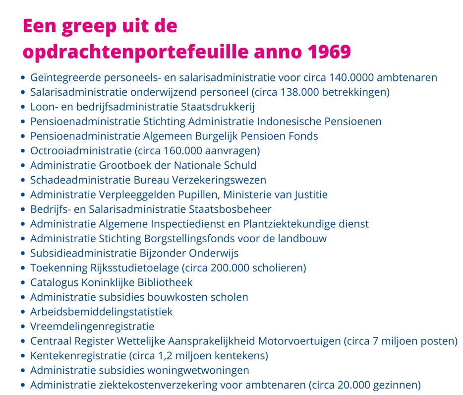 Een greep uit de opdrachtenportefeuille anno 1969 (1).png