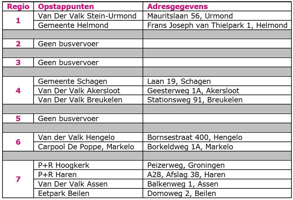 Busvervoer-schema.jpg